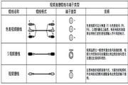 安桥AV接收机TX-SR501型使用说明书