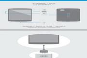 Google Nexus 5...
