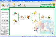 蓝海灵豚医疗器械经营企业管理软件
