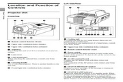 SONY索尼SRX-T110投影机说明书