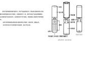 海尔HG-A66手机使用说明书