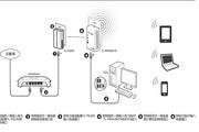 TP-LINK TL-PWA2701N电力线AP快速安装指南
