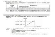 富士FRN450F1S-4C变频器说明书
