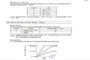 富士FRN500F1S-4C变频器说明书