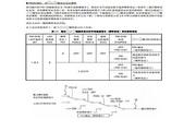 富士FRN22F1E-4C变频器说明书