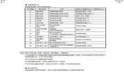 富士FRN220F1S-4C变频器说明书