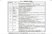 富士FRN18.5F1S-4C变频器说明书