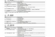 富士FRN1.5F1S-4C变频器说明书