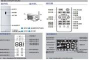 海尔KFR-72LW/06KBQ22A家用空调安装使用说明书