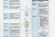 富士FRN0.75VG7S-2变频器说明书