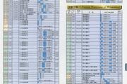 富士FRN1.5VG7S-2变频器说明书