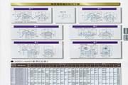 富士FRN280VG7S-4变频器说明书