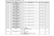 欧华EM580-G250T11高性能矢量变频器使用说明书