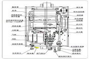 海尔热水器JSQ16/20/22-ATB1(Y/T/R)型使用说明书