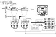 日立等离子彩色电视机P42E101CL型使用说明书