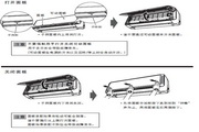 日立空调KFR-50GW/BpE型使用说明书