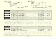 方禾F66E-3370变频说明书