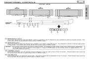 日立42HDT55液晶彩电使用手册