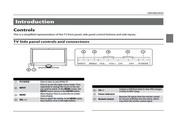 海尔HL22XSL2液晶彩电使用手册