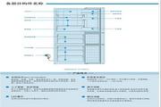 海尔BCD-251WBSV电冰箱使用说明书