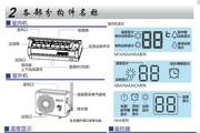 海尔KFR-32GW/06NHA23A家用空调使用安装说明书