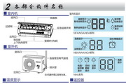 海尔KFR-35GW/06NAA23A家用空调使用安装说明书