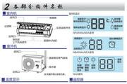 海尔KFR-26GW/06NBA23A家用空调使用安装说明书