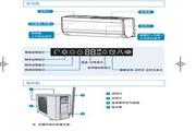 海尔KFR-35GW/03CBA21A家用空调使用安装说明书