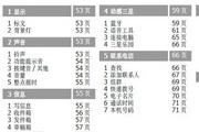 三星SCH-F659手机使用说明书