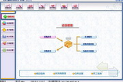美萍车辆销售管理系统 2015.2