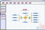 美萍电脑行业管理系统