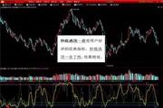 巨景证券交易宝2014 3.39