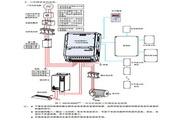 汇川NICE-L-C-4045电梯一体化控制器用户手册
