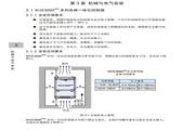 汇川NICE-L-C-4005电梯一体化控制器用户手册