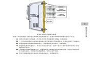 汇川NICE-L-C-4003电梯一体化控制器用户手册