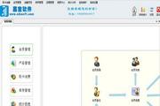 嘉宝会员管理系统专业版 11.25