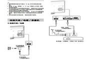 索尼KD-65X8500A液晶彩电使用说明书
