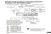 索尼KLV-30MR1液晶彩电使用手册