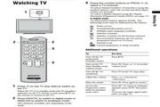 索尼KDL-32V2000液晶彩电使用手册