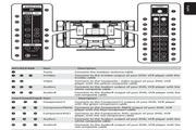 Acer AT3201W液晶彩电用户手册