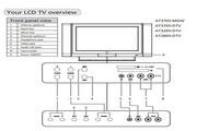 Acer AT2605-DTV液晶彩电用户手册