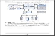 汇川NICE-L-A/B-4018梯一体化控制器用户手册