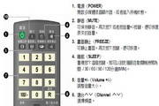 奇美多媒体液晶显示器TL-42V7000D型使用说明书
