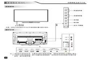 创维58E510E液晶彩电使用说明书