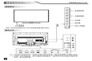 创维32E510E液晶彩电使用说明书