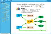 离线测试系统 4.0