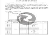 聚仁JWL-22静态无辅源电流继电器说明书