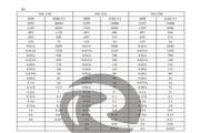 聚仁DX-32A信号继电器技术说明书