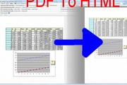PDF To HTML SDK