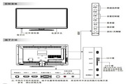 创维42E660C液晶彩电使用说明书